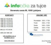 Izvajanje storitev Info točke za tujce na ZRSZ